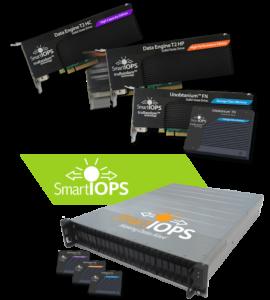 Project 3: SmartiOPS