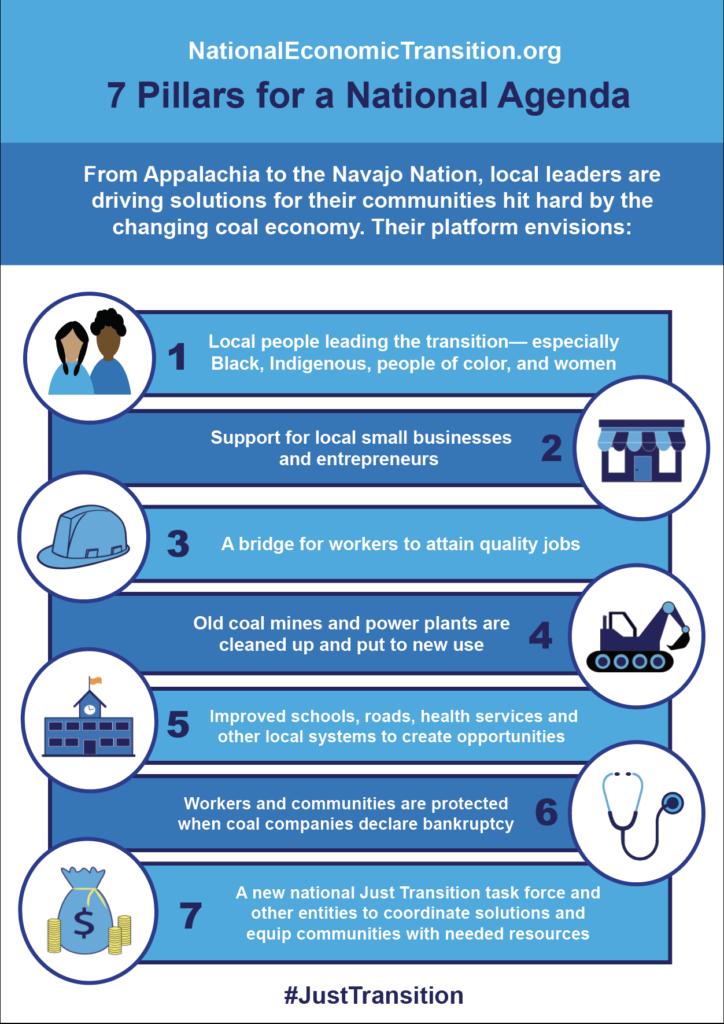 7 Pillars for a National Agenda