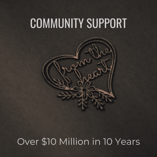 10 Years — $10 Million: Celebrating 10 years of the Trinity Health Foundation of East Tennessee