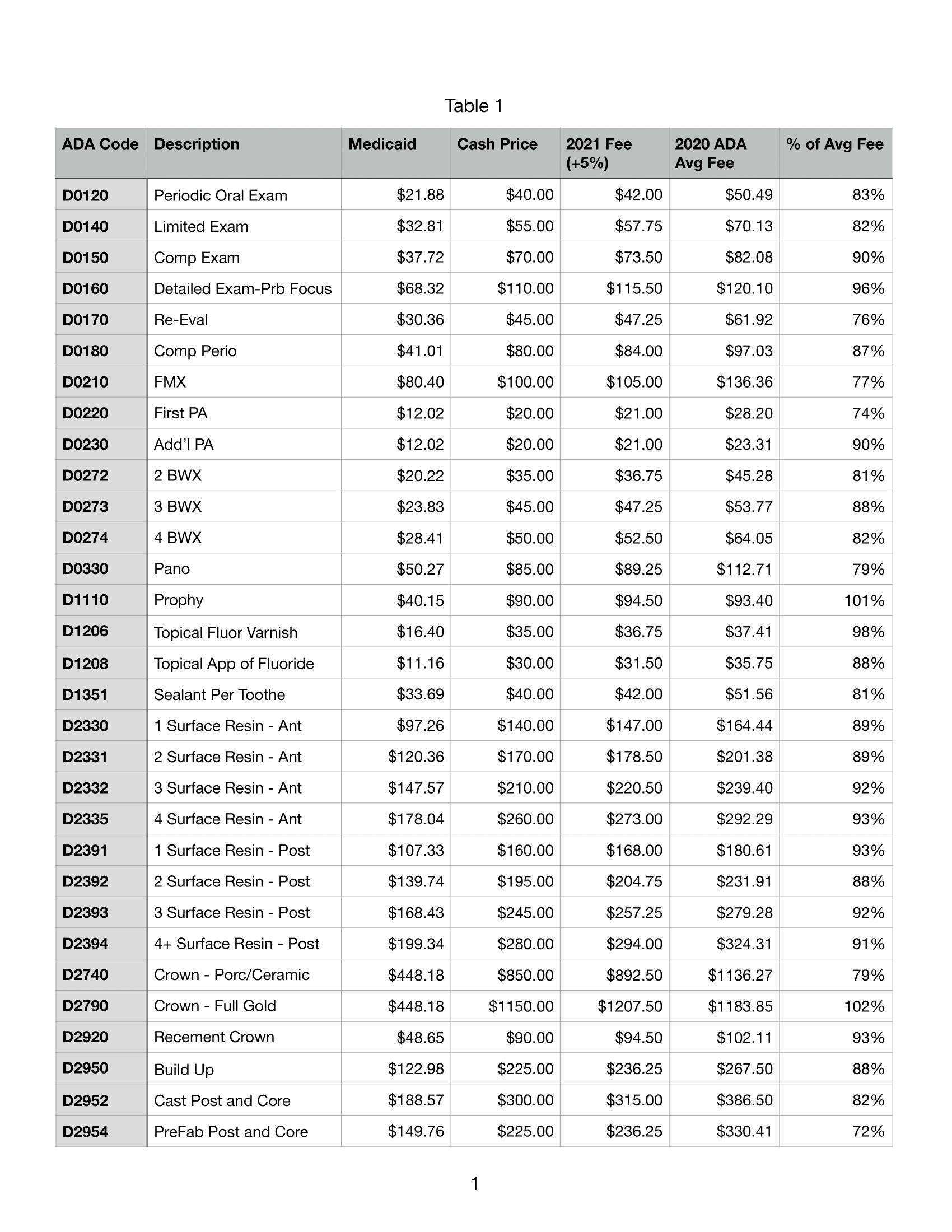 2021 Fee Schedule-1