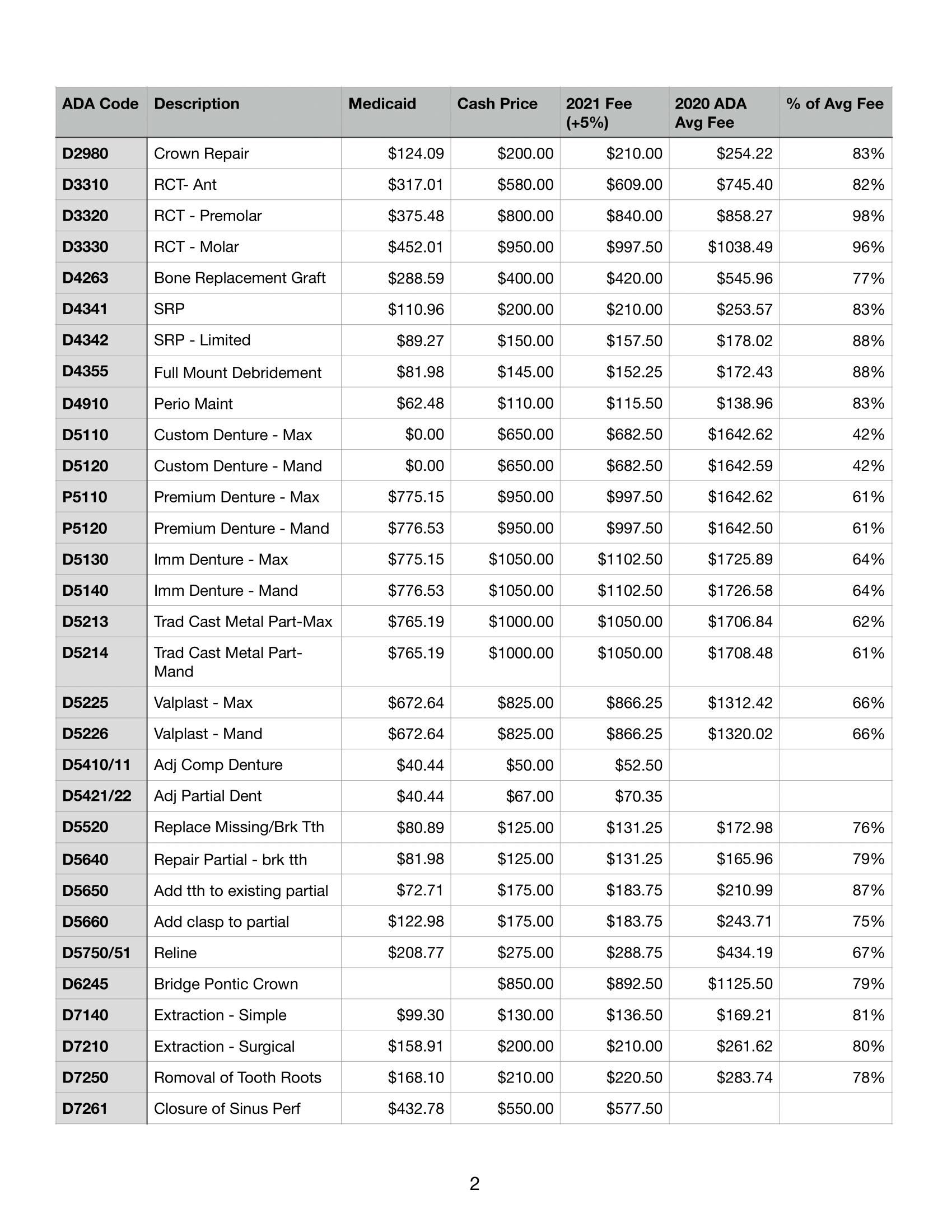 2021 Fee Schedule-2