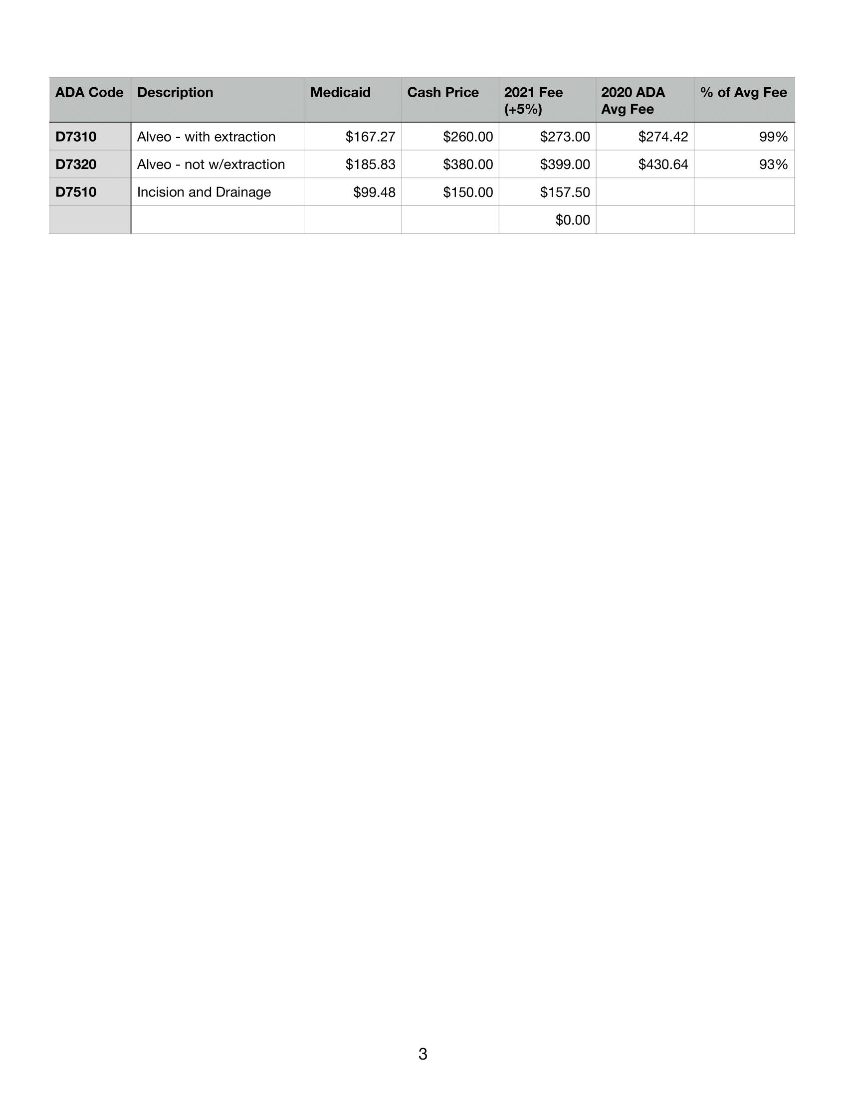 2021 Fee Schedule-3