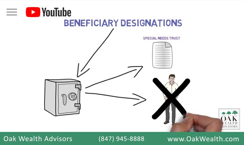 youtube-mistake-3-special-needs-beneficiary