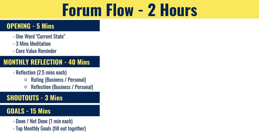 Forum-Flow-2-Hours