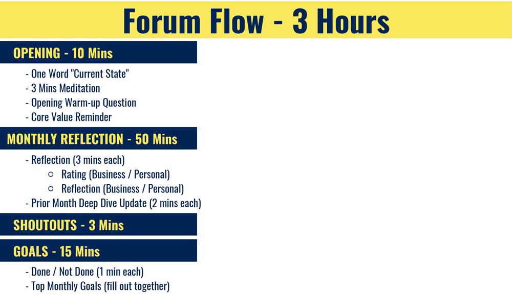 Forum-Flow-3-Hours