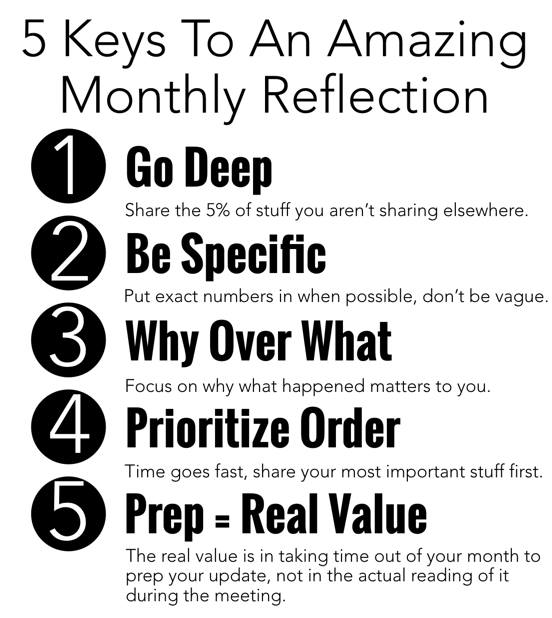 5 Keys to an amazing monthly reflection