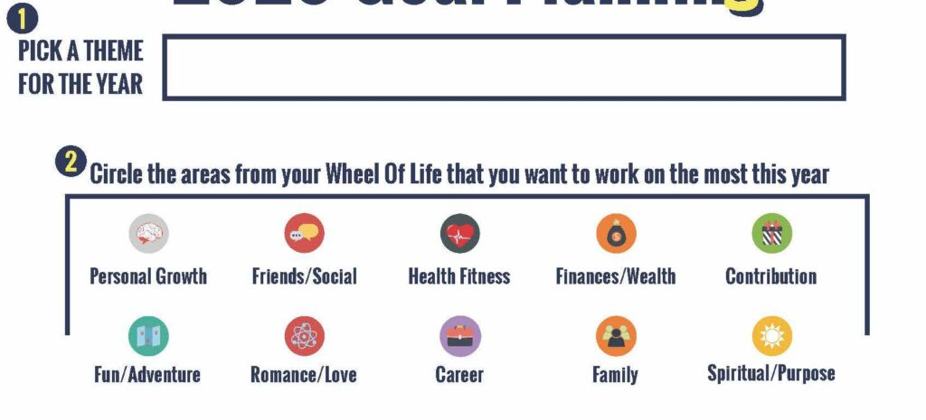 Yearly/Quarterly Goals Planning Worksheet
