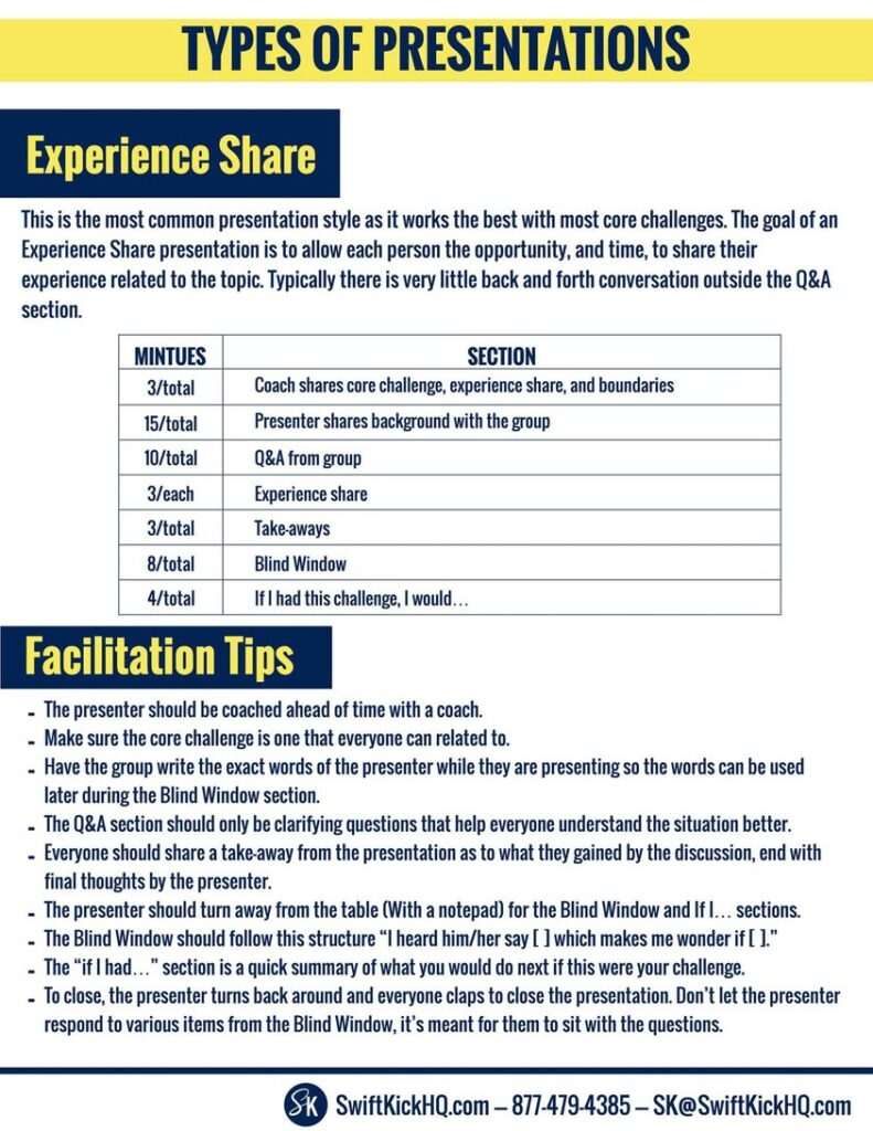 The Experience Share Presentation Format