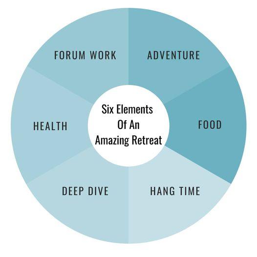 Six Elements Of An Amazing Retreat