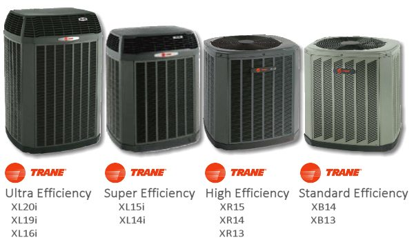 trane-air-conditioners