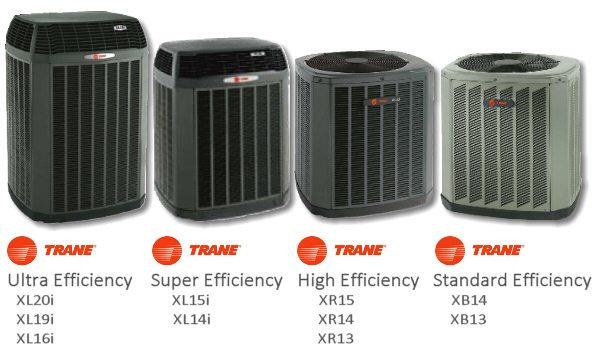 trane-air-conditioners