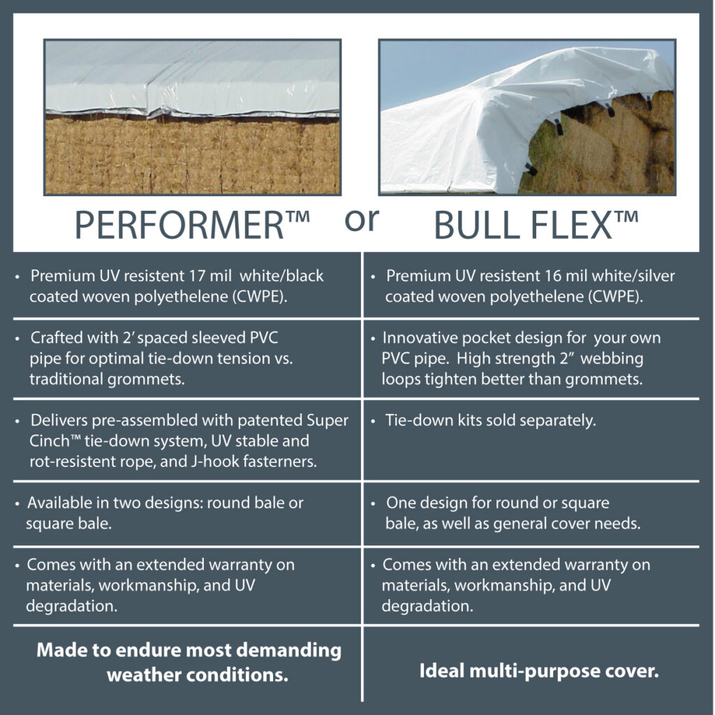 Difference between Performer™ and Bull Flex™ At a Glance
