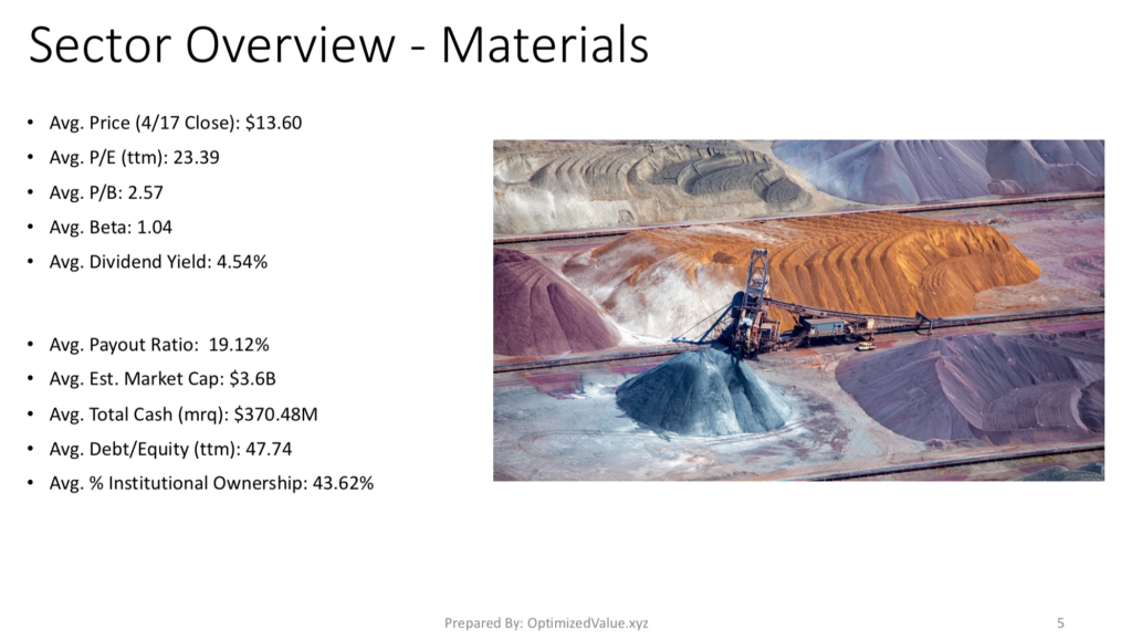 Materials Sector Stock Average Fundamental Metrics
