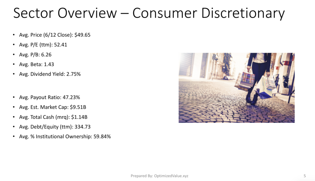 Consumer Discretionary Sector Stock Fundamental Overview