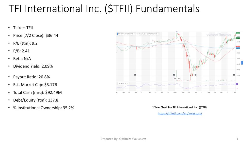 TFI International Inc. TFII Stock Fundamentals Broken Down