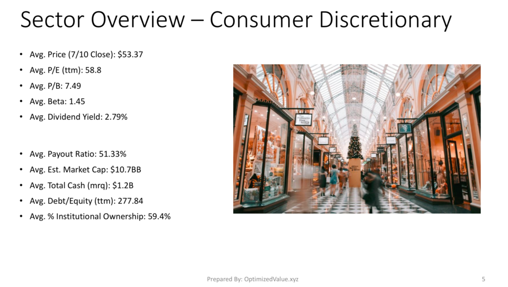 Consumer Discretionary Stock Sector Average Fundamentals