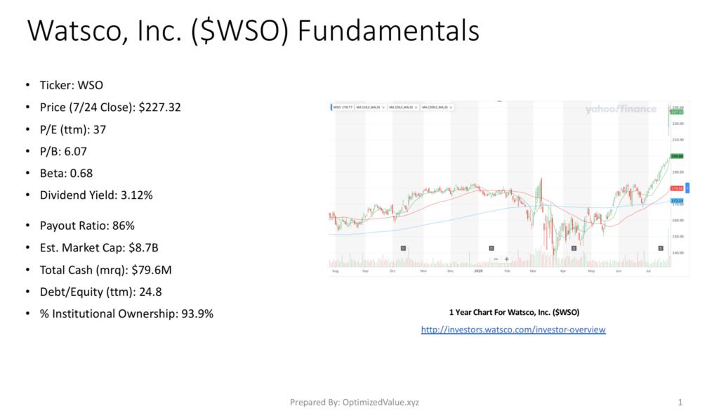Watsco, Inc. $WSO Stock Fundamentals