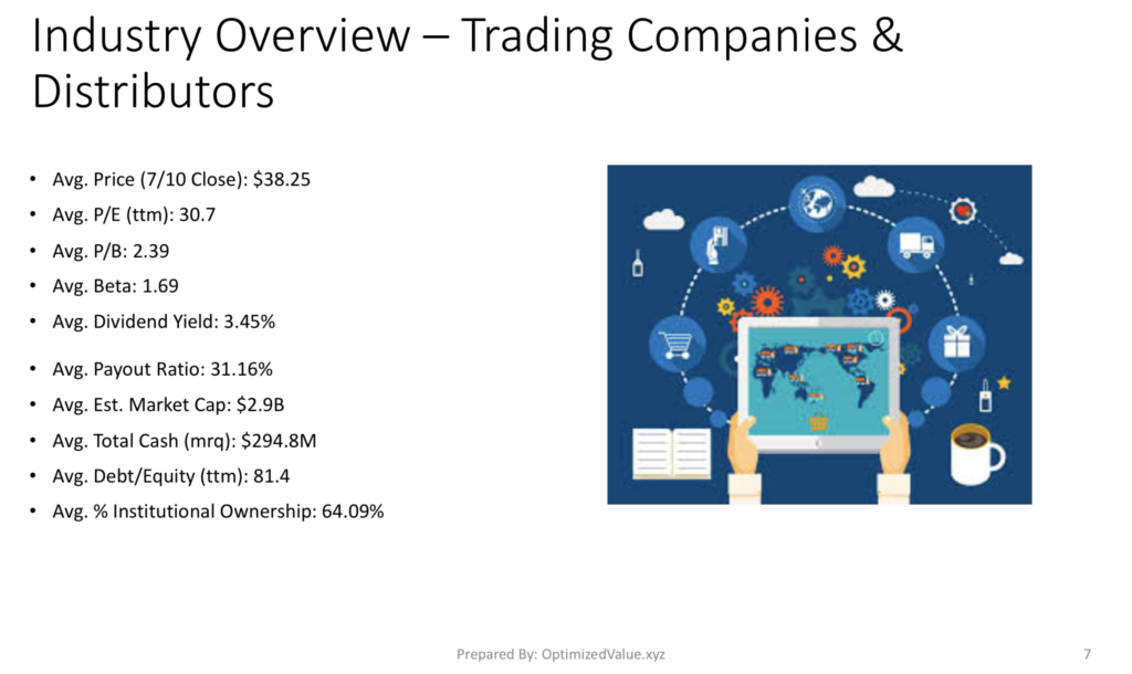 Trading Companies & Distributors Industry Average Stock Fundamentals