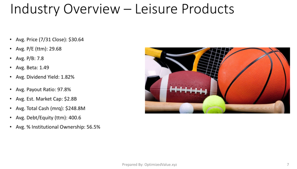 Leisure Products Industry Average Stock Fundamentals