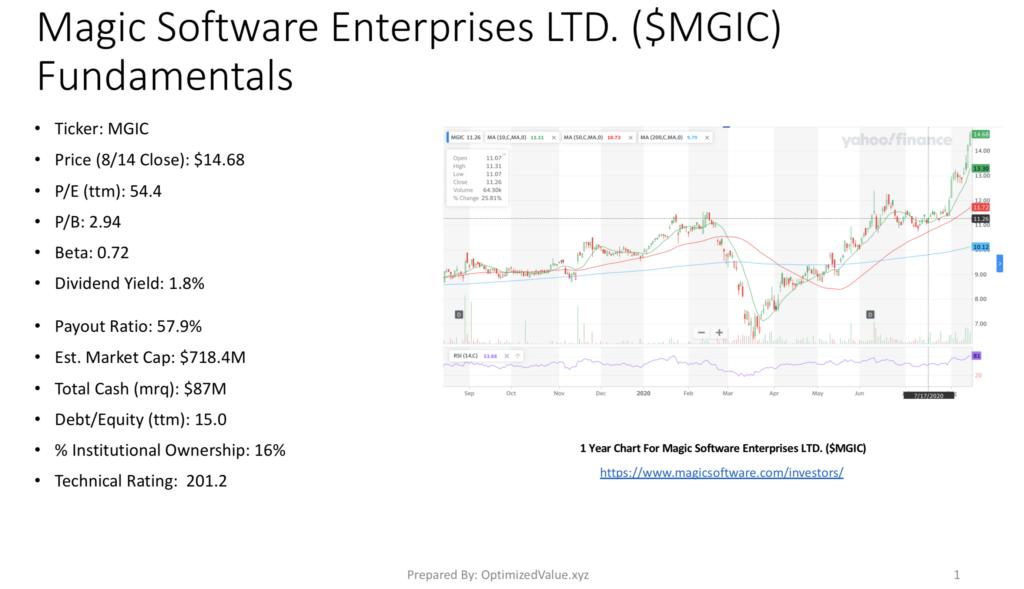 Magic Software Enterprises Ltd. $MGIC Stock Fundamentals