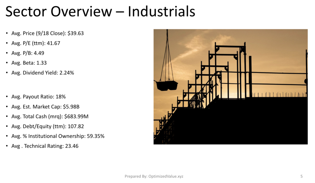 Industrials Sector Average Stock Fundamentals