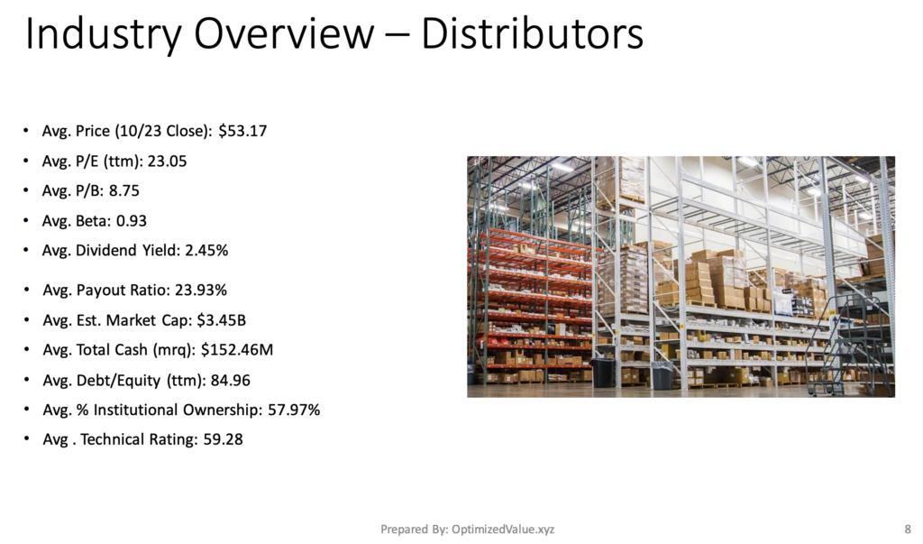 The Distributors Industry Average Stock Fundamentals