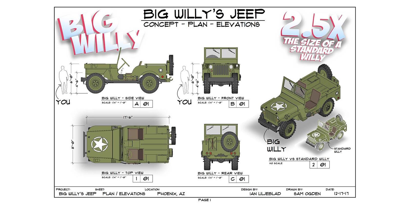 Big Willy Draft Header 1