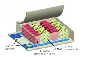 3d-microbattery-illinois-king-supercapacitor-lithium-ion-5
