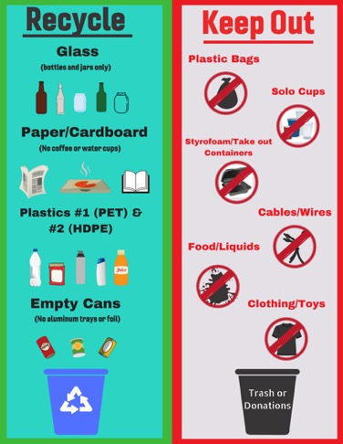 DermVA Recycling Infographic