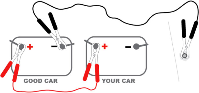how to connect jumper cables order