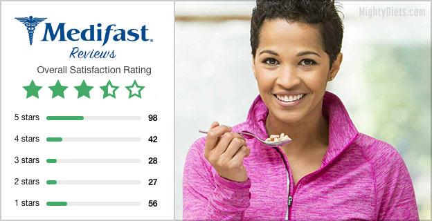 medifast customer reviews