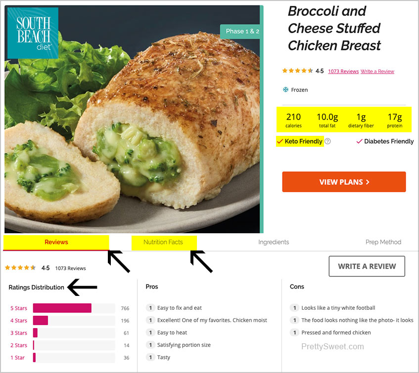 south beach diet food review