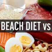 south beach diet keto