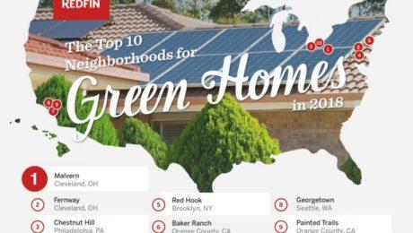 Green Neighborhoods list 2018