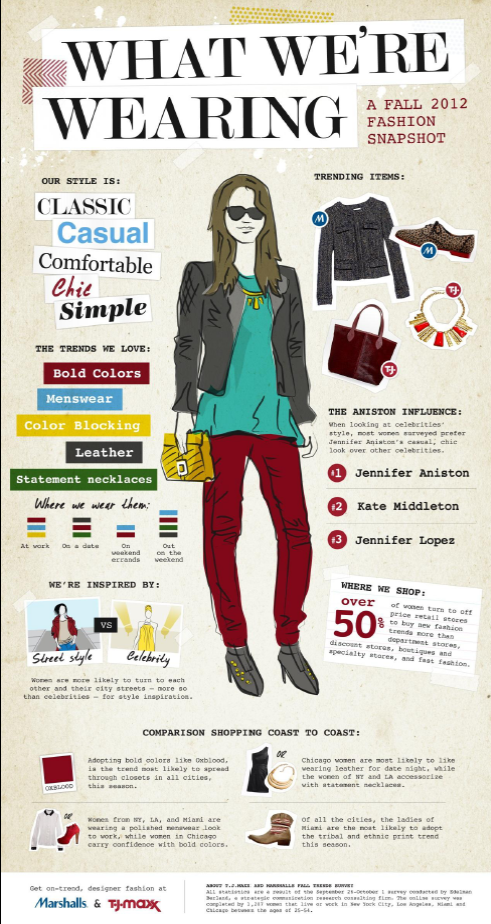 Marshalls TJ Maxx Fall 2012 Trends, What to Wear for Fall, How to Dress for Fall in LA