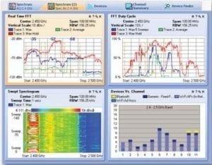 TPI West Wireless Specturm Analyzer