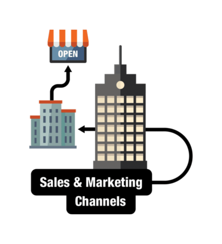 Sales-Marketing-Channels2-e1454298413706