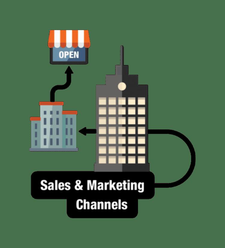 Sales-Marketing-Channels2-e1454298413706