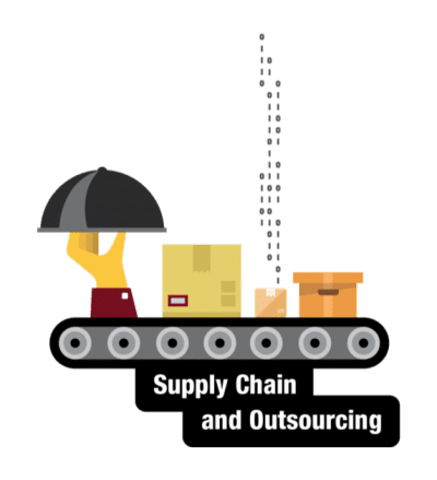Supply-Chain-and-Outsourcing2-e1454298815189