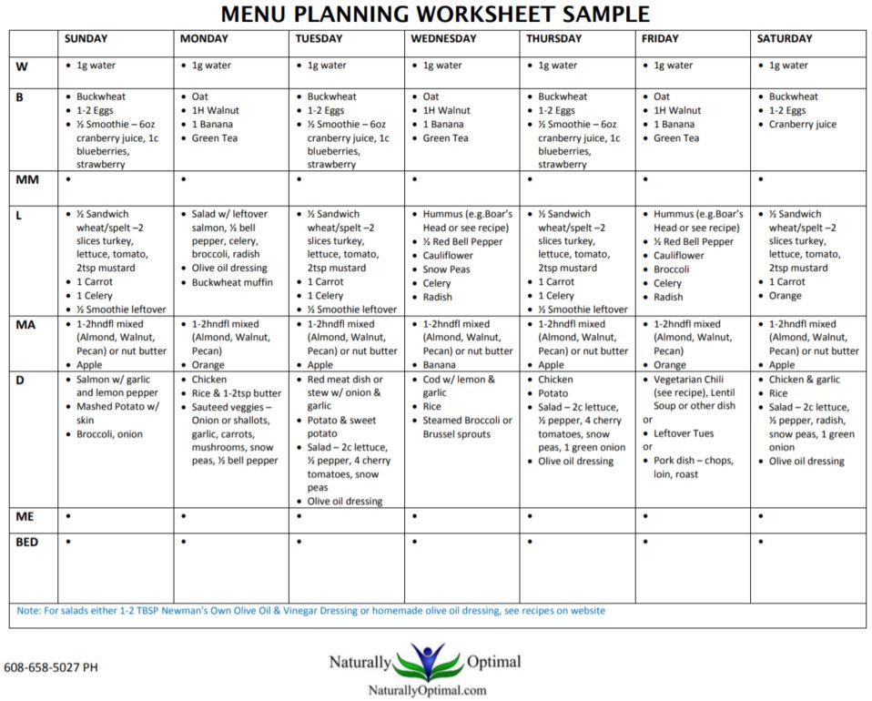 Meal Planning Supplement Worksheet Sample