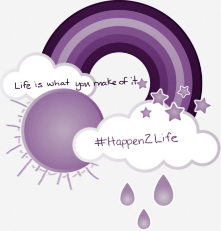image of a sun woth rainclouds and a rainbow. Includes #Happen2Life