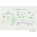 Glass Magnetic Dry Erase Whiteboard