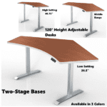 Two Stage Base HAT Contract