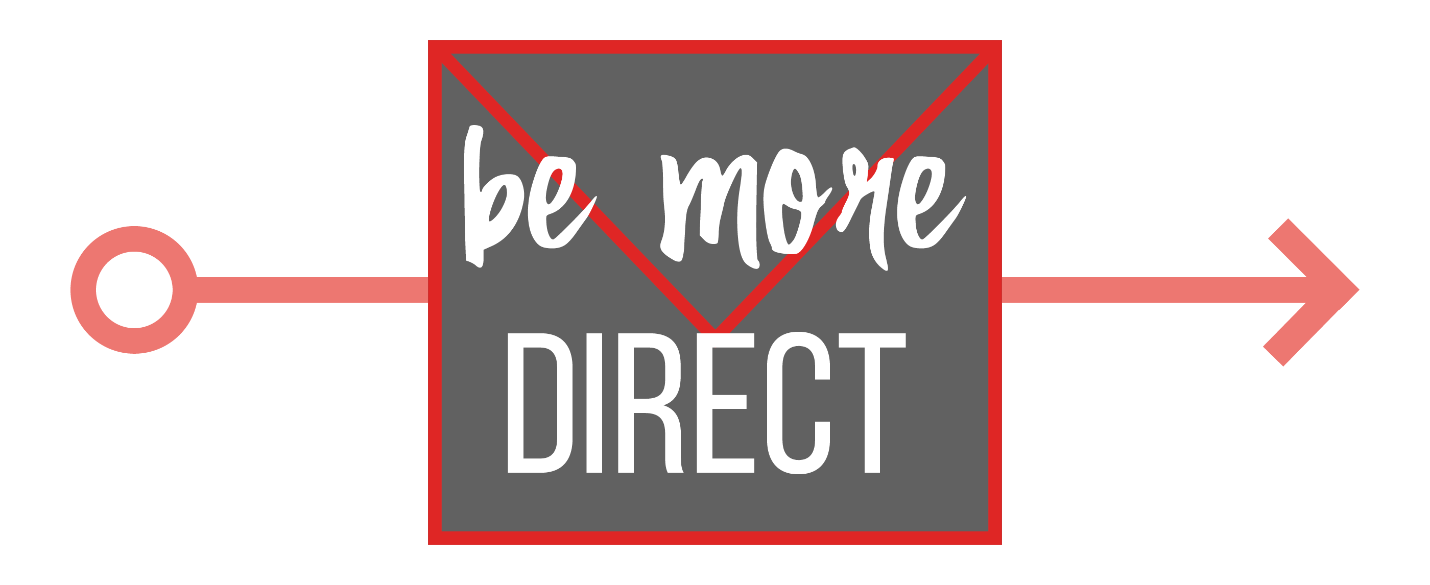 direct-mail-blog-featured