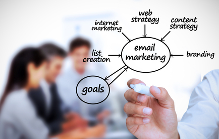 The importance of Marketing, by Celimedia Marketing Consulting from CT