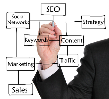 SEO to place you on the first pages in search engines , by Celimedia, CT