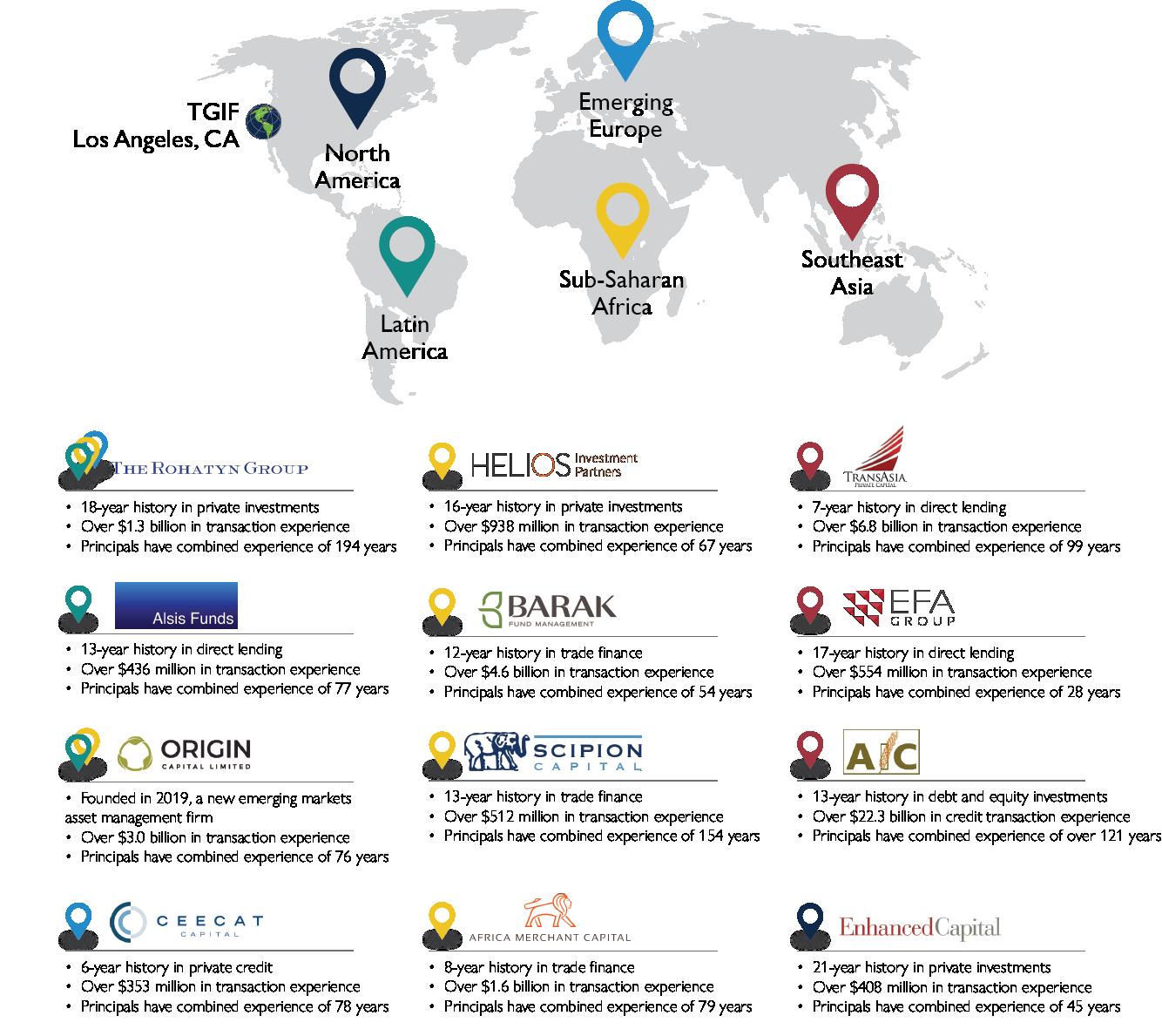 TGIF IP map 11-24-20