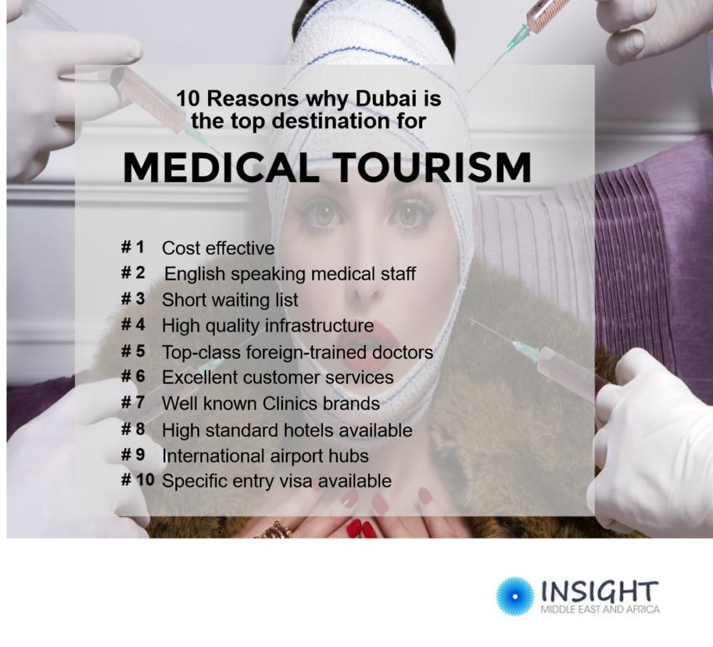 medical-tourism_18236825_a4b16550d8d2cc62b992765c6cfc88ab1377ded6