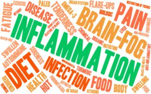 What causes chronic inflammation