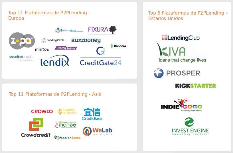 História P2P lending